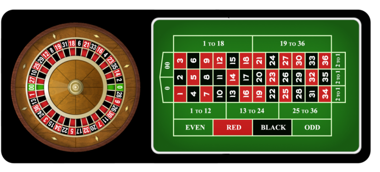 Cara Menang Main Online judi Roulette 1
